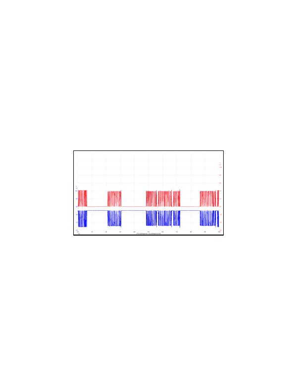 Curso Redes de comunicación multiplexada